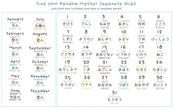 Japanese surnames for boys  Names and surnames